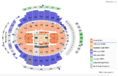 Where to Find The Cheapest Knicks vs. Mavericks Tickets On 11/14/19