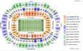 How To Find The Cheapest Ravens Vs. 49ers Tickets