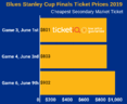 How To Find Cheapest Blues Stanley Cup Finals Tickets At Enterprise Center