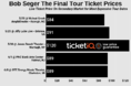 Where To Find Cheapest Sold Out  Bob Seger Tickets + Face Price Options