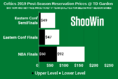 Here's How To Get Cheapest 2019 Boston Celtics Playoff Tickets At TD Garden