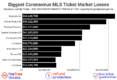 2020 MLS Tickets + Coronavirus Impact