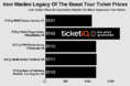 How To Find The Cheapest Iron Maiden Tickets For The