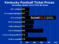How To Find The Cheapest Kentucky Football Tickets + Face Value Options