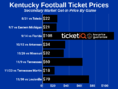 Where To Find Cheapest 2019 Kentucky Vs. Florida Football Tickets At Kroger Field