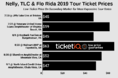 How To Find The Cheapest Nelly, TLC & Flo Rida Tour Tickets + Face Value Options