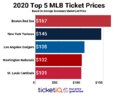 2020 MLB Ticket Report + Coronavirus Impact and Safety