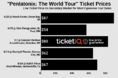 How To Find The Cheapest Pentatonix: The World Tour Tickets