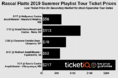 How To Find The Cheapest Rascal Flatts Tickets For The 2019 Summer Playlist Tour