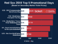 2019 Boston Red Sox Promotional & Giveaway Schedule