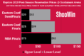 The Best Ways To Buy 2019 Toronto Raptors Playoff Tickets