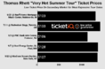 How To Find The Cheapest Thomas Rhett Tickets For The