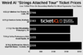 How To Find The Cheapest Weird Al Yankovic Tickets For The