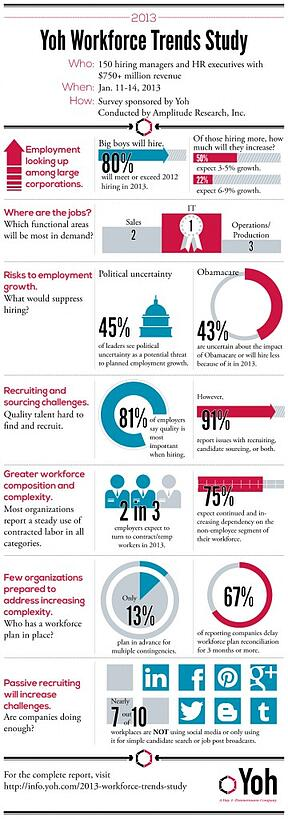 2013-workforce-trends-study