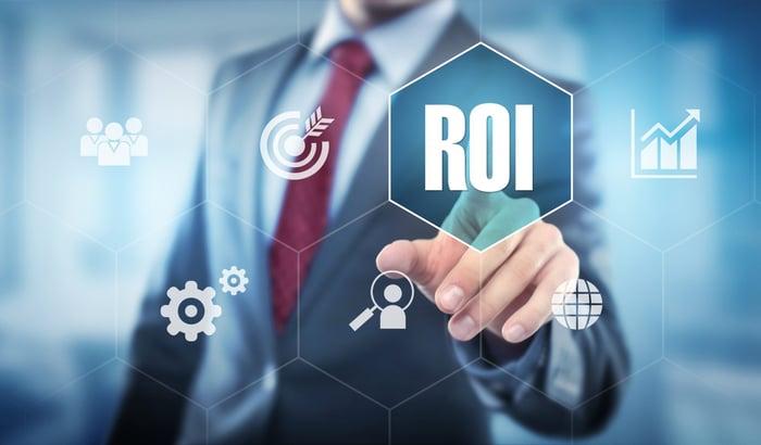 Il valore di un magazzino automatico in due sigle: ROI e TCO
