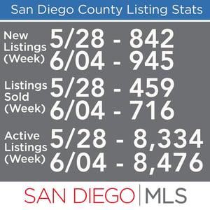 MLS_stats_6_4_19