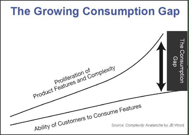Consumption Gap ERP.png