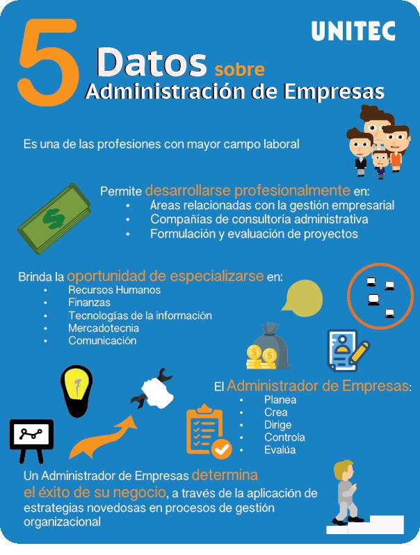 """5 características de la Administración de Empresas de la """"Generación Z"""""""