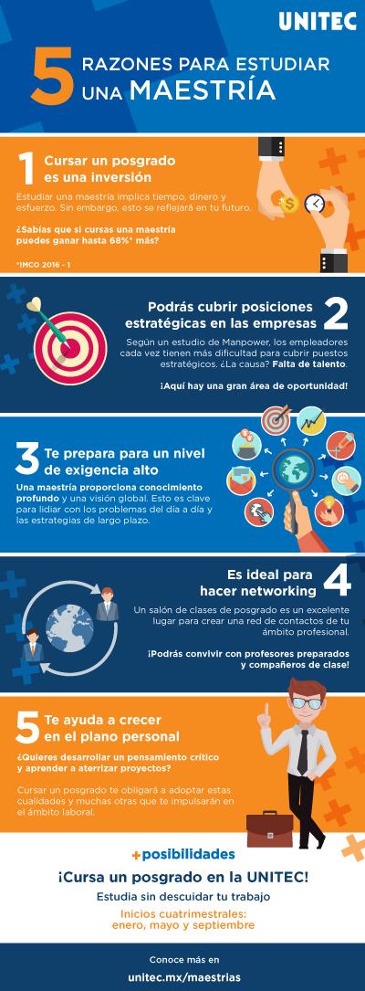 Infografia_Maestria-OK.png