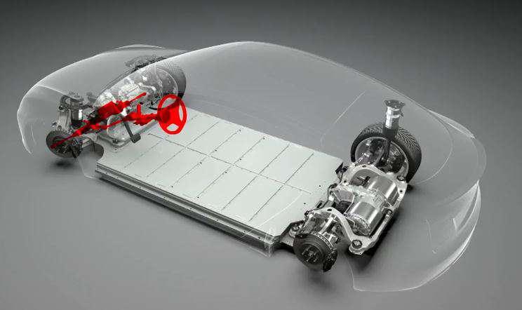 La ingeniería detrás de la fundación de Tesla Motors