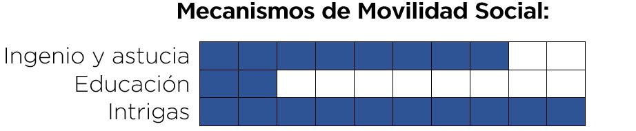 la-movilidad-social-en-game-of-thrones-2.png
