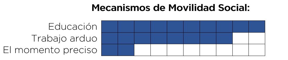 la-movilidad-social-en-game-of-thrones-3.png