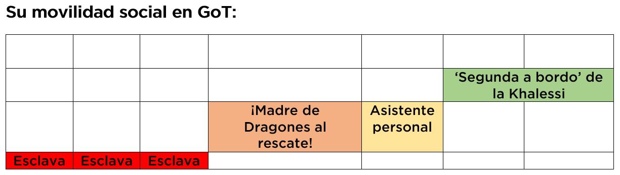 la-movilidad-social-en-game-of-thrones-4.png