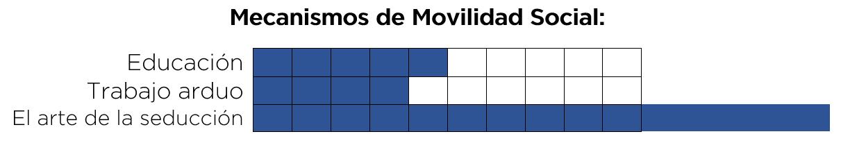 la-movilidad-social-en-game-of-thrones-5.png