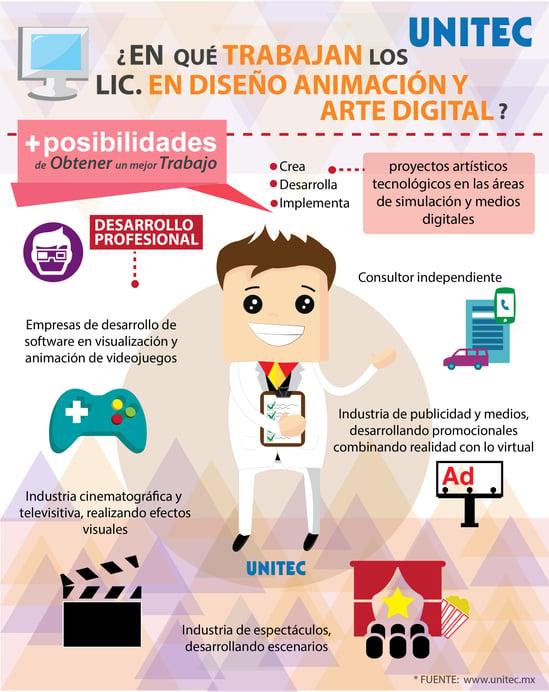 dónde trabaja un licenciado en diseño, animación y arte digital?
