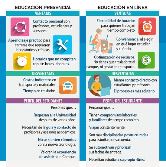 infog-comparativa-EDUC-EN-LINEA-unitec.png