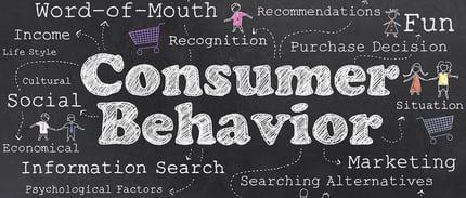 How Organizing Behavior Drives Marketing Initiatives