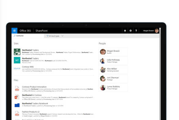 SharePointIntranet-Features