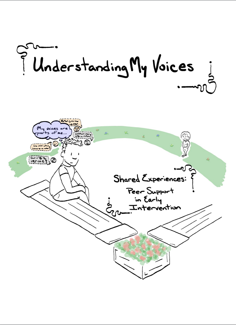 Lipp designs booklets to support individuals who experience hearing voices and  psychosis