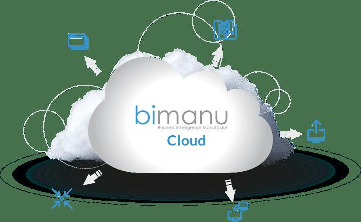 Ein weiterer Pitch unserer bimanu Cloud.