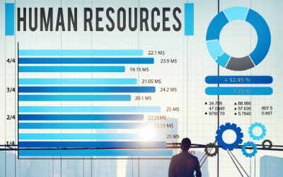 Human_Resources__400_250_blogpost_DP_ESN