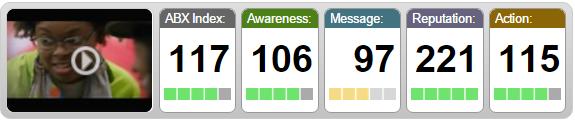 Microsoft_Scorecard.png
