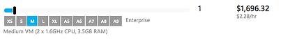 SQL Server ent