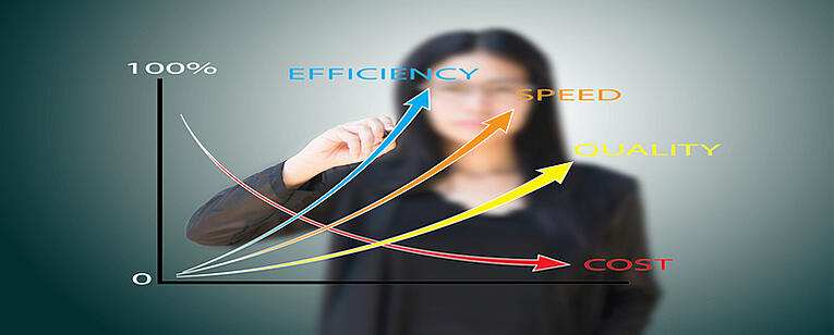 Finding Operational Excellence Through 'Digital Transformation'