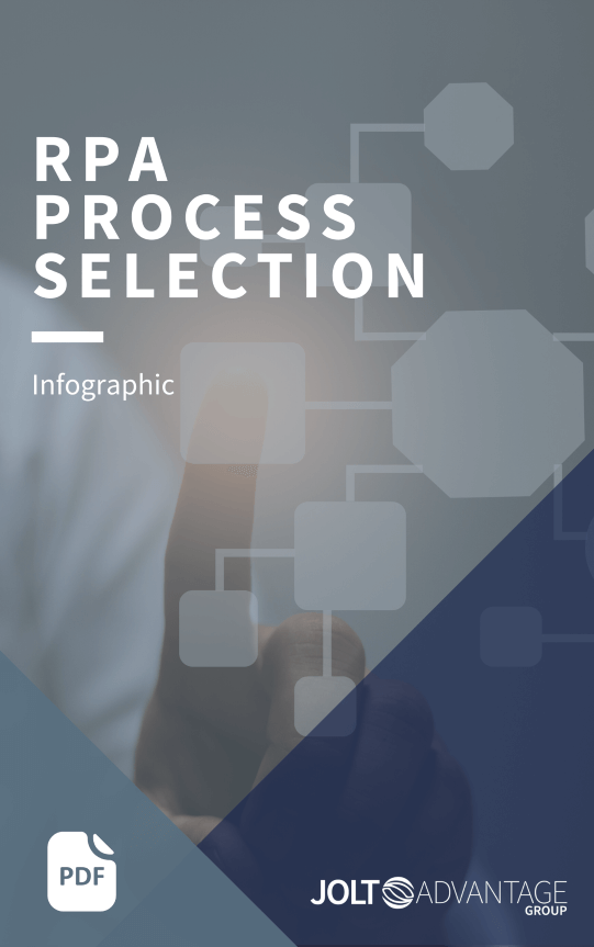 eBook Cover RPA PROCESS SELECTION