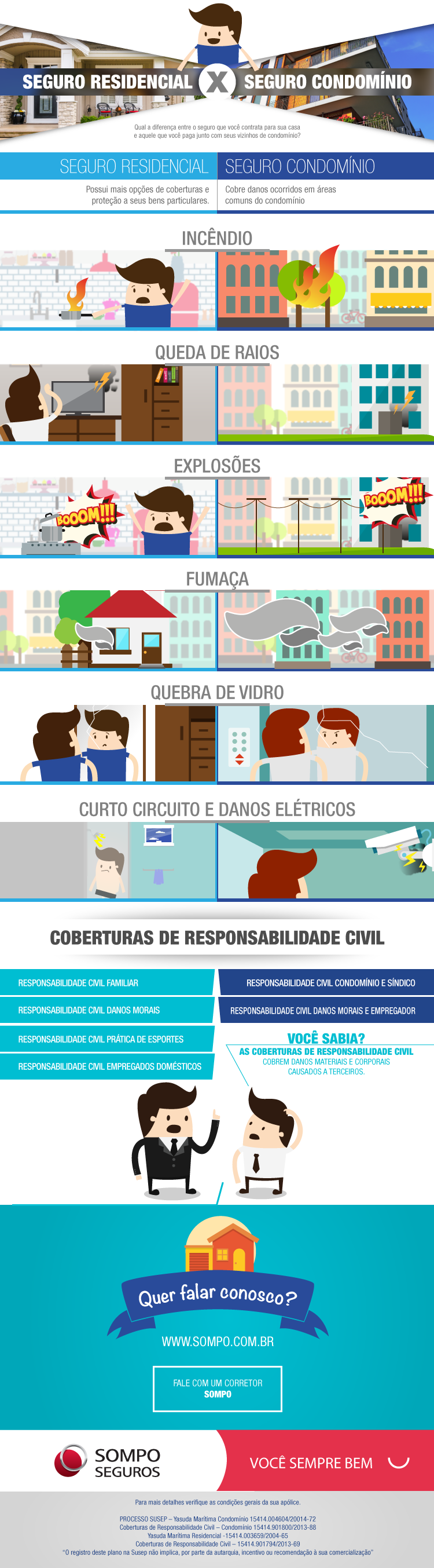 YM---Infografico-ResXCond_0716.png