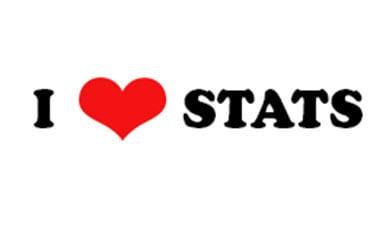 i-heart-stats_378x225