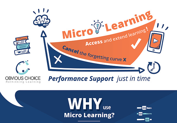Microlearning_Infographic_Thumbnail