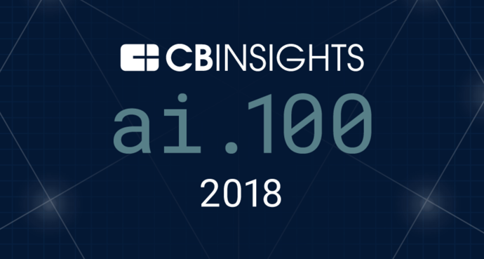 Text IQ Named to CB Insights' AI 100 List