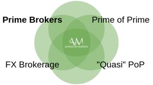 AdvancedMarkets_PrimeBrokers1
