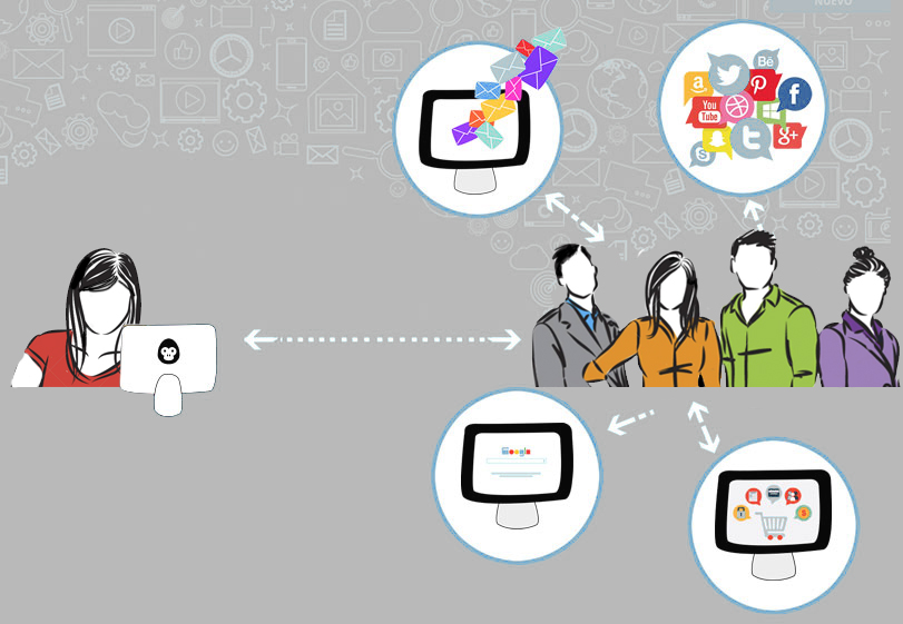 empresa-digital