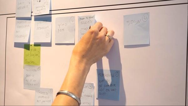 Design sprint op het bord