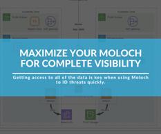 Moloch Blog Thumbnail