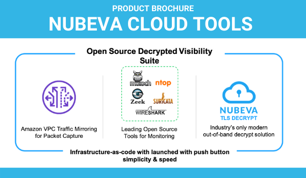 Nubeva Cloud Tools Brief