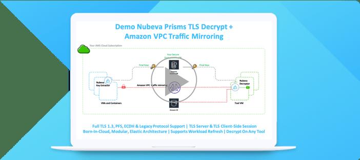 Nubeva Prisms_Mirrors Demo Graphic