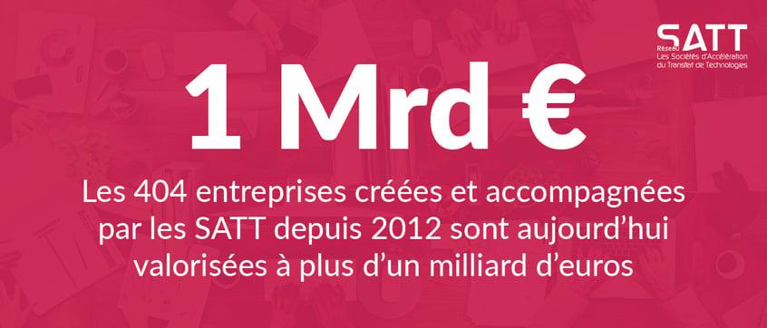 Les SATT, catalyseurs d'innovation, créatrices de valeur pour l'économie française
